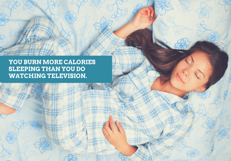 You burn more calories sleeping that watching television