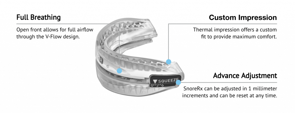 Snore RX Mouthpiece Design