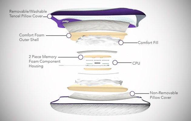 Inside Zeeq smart pillow